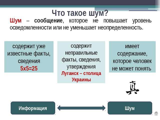 Что такое двоичное кодирование? Двоичное – кодирование сообщений с использова...
