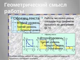 Геометрический смысл работы Работа численно равна площади под графиком процес