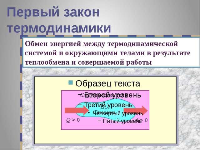 Первый закон термодинамики Обмен энергией между термодинамической системой и...