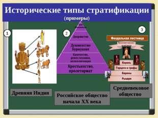 Исторические типы стратификации (примеры) Древняя Индия Средневековое обществ