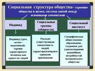 Социальная структура общества- строение общества в целом, система связей межд