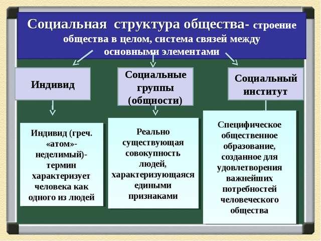 Презентация на тему социальные нормы и отклоняющееся