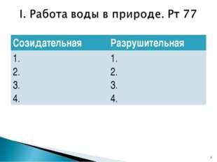* Созидательная Разрушительная 1. 2. 3. 4.1. 2. 3. 4.