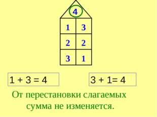 1 + 3 = 4 3 + 1= 4 От перестановки слагаемых сумма не изменяется. 4 1 2 2 3 1 3