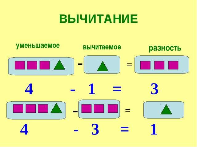 ВЫЧИТАНИЕ уменьшаемое вычитаемое разность - = 4 - 1 = 3 = - 4 - 3 = 1