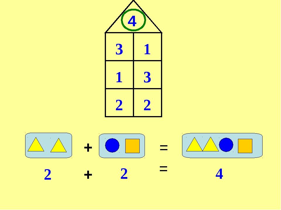 4 3 3 1 1 2 2 + = 2 + 2 = 4