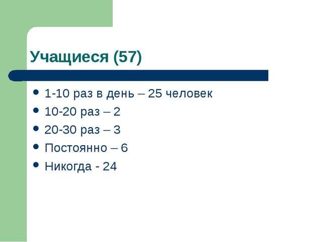 Учащиеся (57) 1-10 раз в день – 25 человек 10-20 раз – 2 20-30 раз – 3 Постоя...