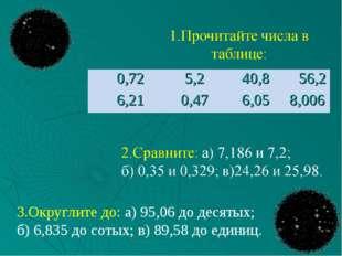 3.Округлите до: а) 95,06 до десятых; б) 6,835 до сотых; в) 89,58 до единиц. 0