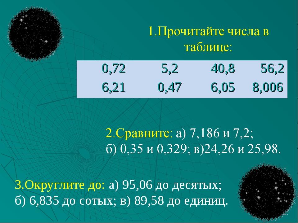 3.Округлите до: а) 95,06 до десятых; б) 6,835 до сотых; в) 89,58 до единиц. 0...