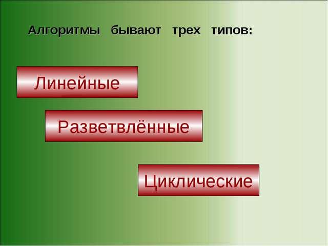 Алгоритмы бывают трех типов: Линейные Разветвлённые Циклические