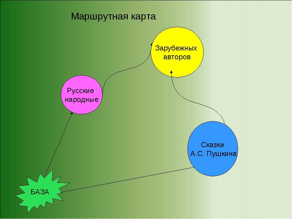 БАЗА Русские народные Зарубежных авторов Сказки А.С. Пушкина Маршрутная карта
