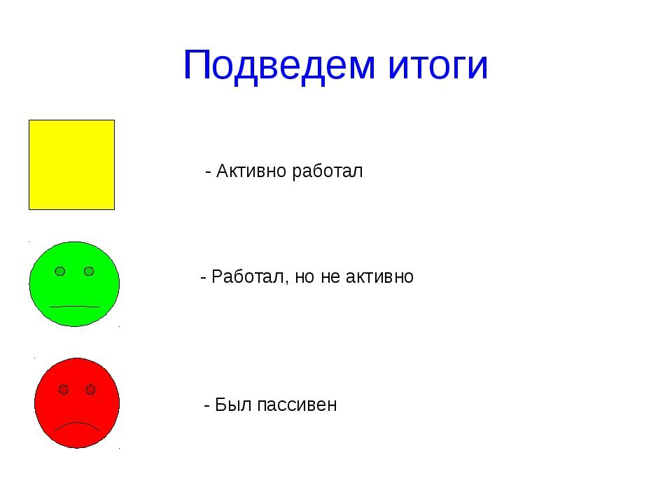 Подведем итоги - Активно работал - Работал, но не активно - Был пассивен