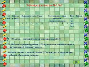 Памятка по составлению краткой (текстовой) записи задачи.  Выдели ключевые с