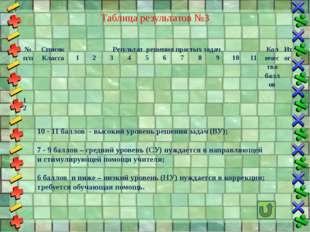 Инструкция к решению задачи (например на стр…. №...) План. 1.Узнай, сколько