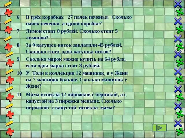 Таблица результатов №3 10 - 11 баллов - высокий уровень решения задач (ВУ); 7...