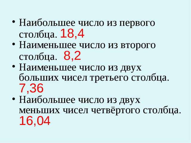 Наибольшее число из первого столбца. 18,4 Наименьшее число из второго столбц...
