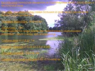 Бассейн реки полностью находится на Правобережье Волги, расположен в лесосте