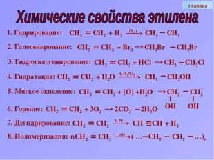СН ОН 4. Гидратация: Pt, t 1. Гидрирование: СН2 СН2 + Н2 СН3 СН3 2. Галогенир