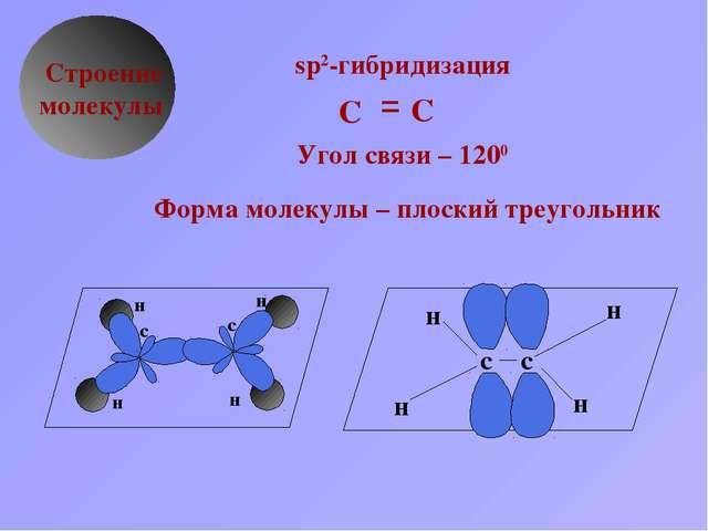 δ Строение молекулы sp2-гибридизация Угол связи – 1200 Форма молекулы – плоск...