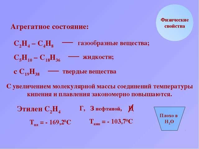 Физические свойства Агрегатное состояние: С2Н4 – С4Н8 газообразные вещества;...