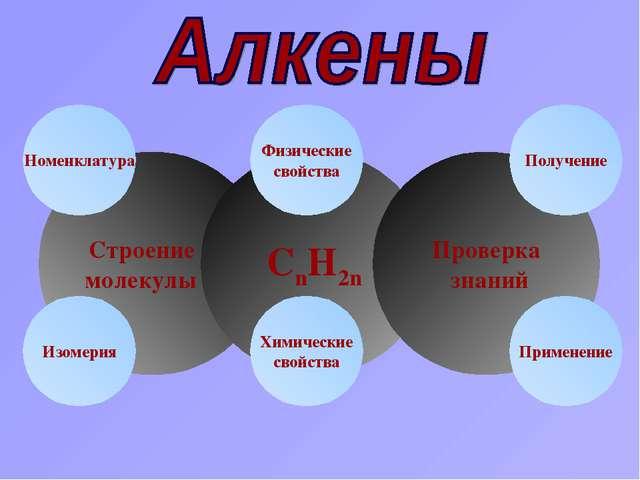 Строение молекулы CnH2n Химические свойства Изомерия Физические свойства Про...