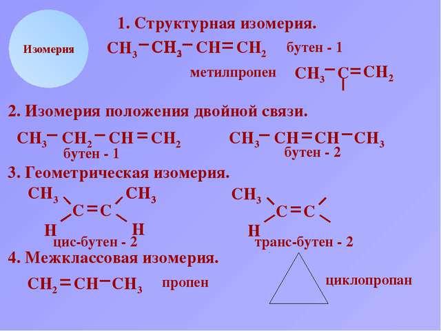 СН2 СН СН3 Н Изомерия 1. Структурная изомерия. СН2 СН3 С СН2 СН3 С СН2 бутен...