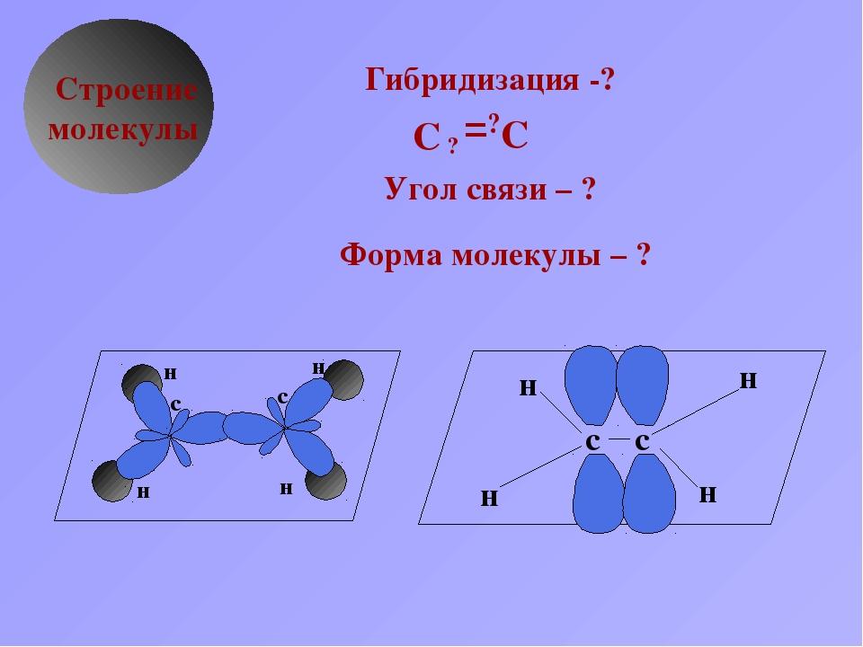 ? Строение молекулы Гибридизация -? Угол связи – ? Форма молекулы – ? C ? C