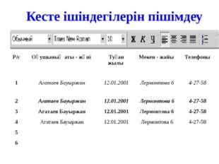 Р/с Оқушының аты-жөні Туған жылы Мекен - жайы Телефоны 1 Агатаев Бауыржан 12.
