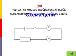 (40) Чертеж, на котором изображены способы соединения электрических приборов