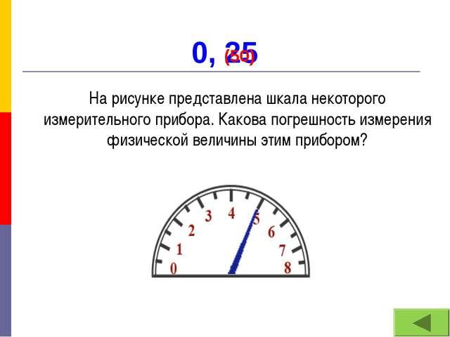 0, 25 (50) На рисунке представлена шкала некоторого измерительного прибора....