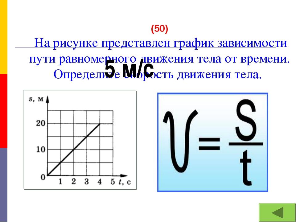 (50) На рисунке представлен график зависимости пути равномерного движения тел...