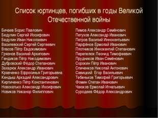 Список юртинцев, погибших в годы Великой Отечественной войны Бичаев Борис Пав