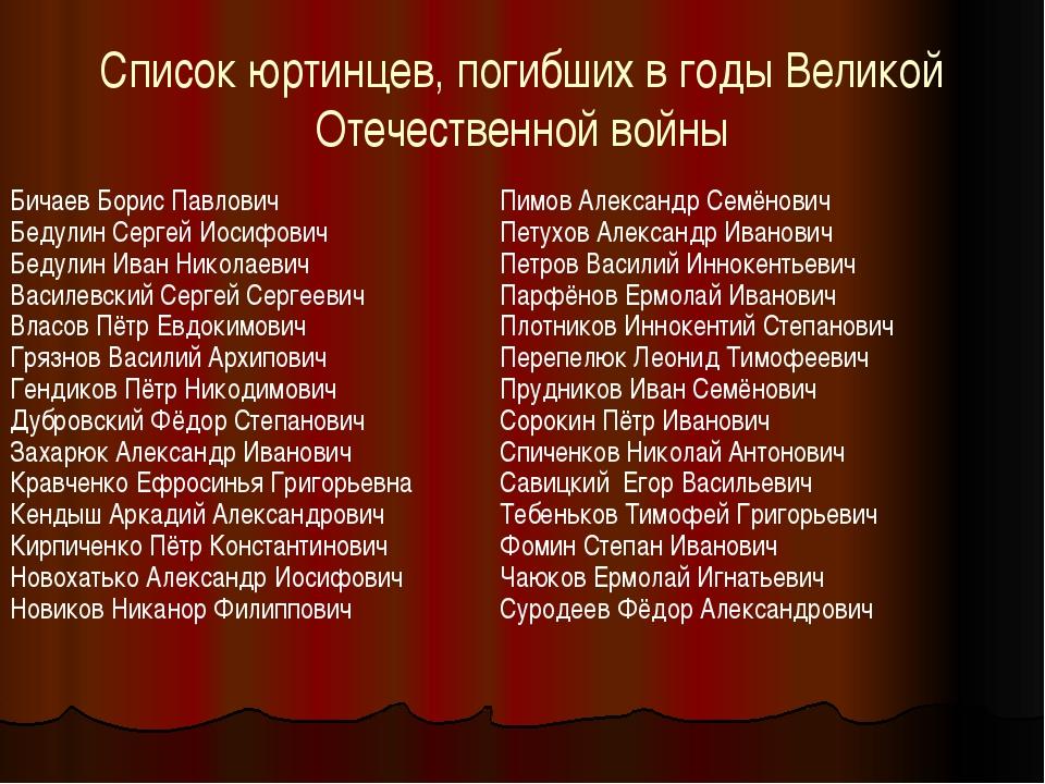 Список юртинцев, погибших в годы Великой Отечественной войны Бичаев Борис Пав...