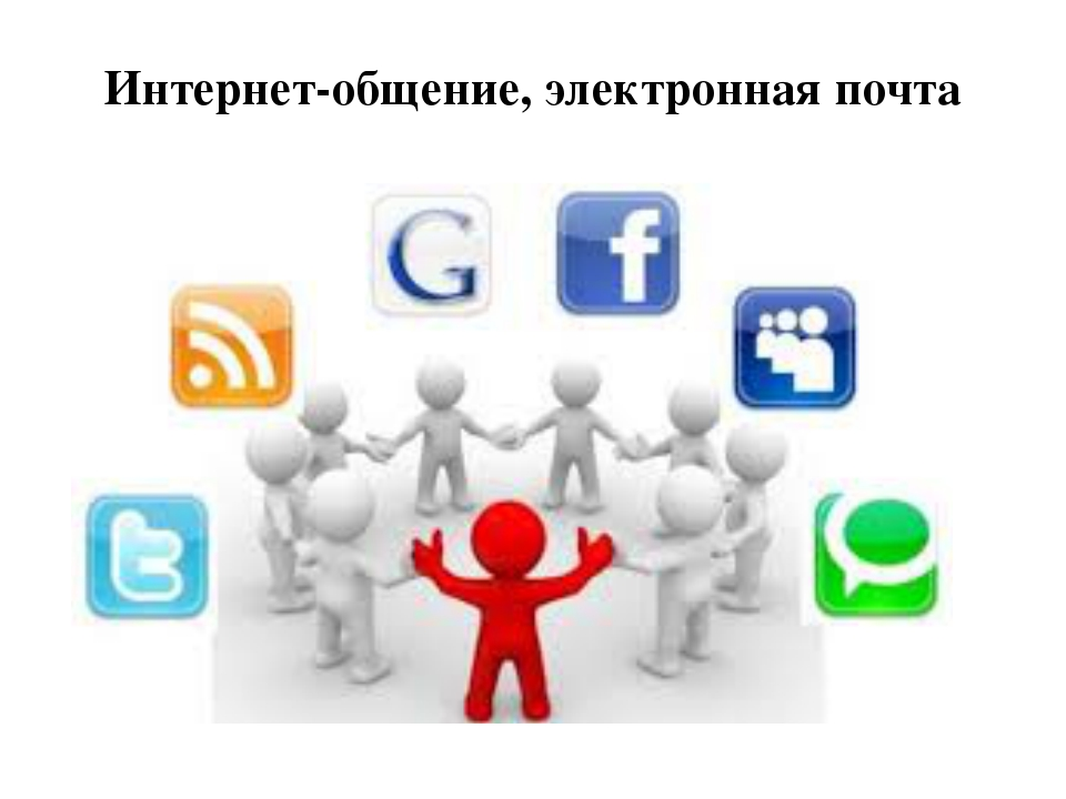 Интернет-общение, электронная почта