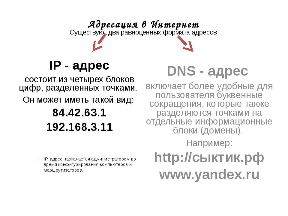 Адресация в Интернет Существуют два равноценных формата адресов IP - адрес со...