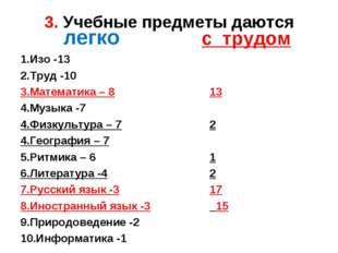 3. Учебные предметы даются легко 1.Изо -13 2.Труд -10 3.Математика – 8 4.Музы