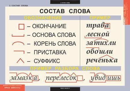 C:\Documents and Settings\Admin\Рабочий стол\состав3.jpg