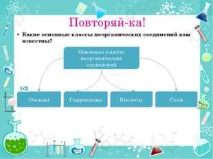 Повторяй-ка! Какие основные классы неорганических соединений вам известны? Ос