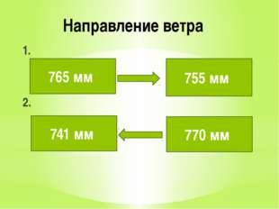 Направление ветра 1. 10 2. 29 765 мм 755 мм 741 мм 770 мм
