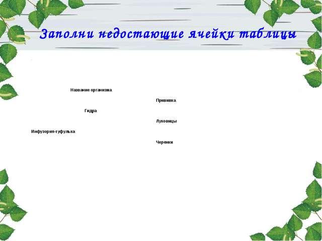 Заполни недостающие ячейки таблицы Название организма Прививка Гидра  ...
