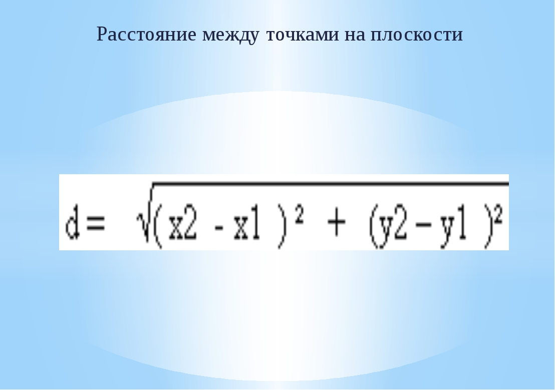 Расстояние между точками на плоскости