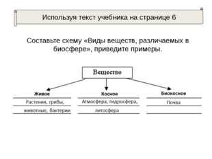 Составьте схему «Виды веществ, различаемых в биосфере», приведите примеры. Ис
