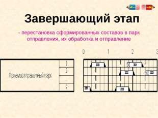 Список использованной литературы Боровикова М.С. Организация движения на желе