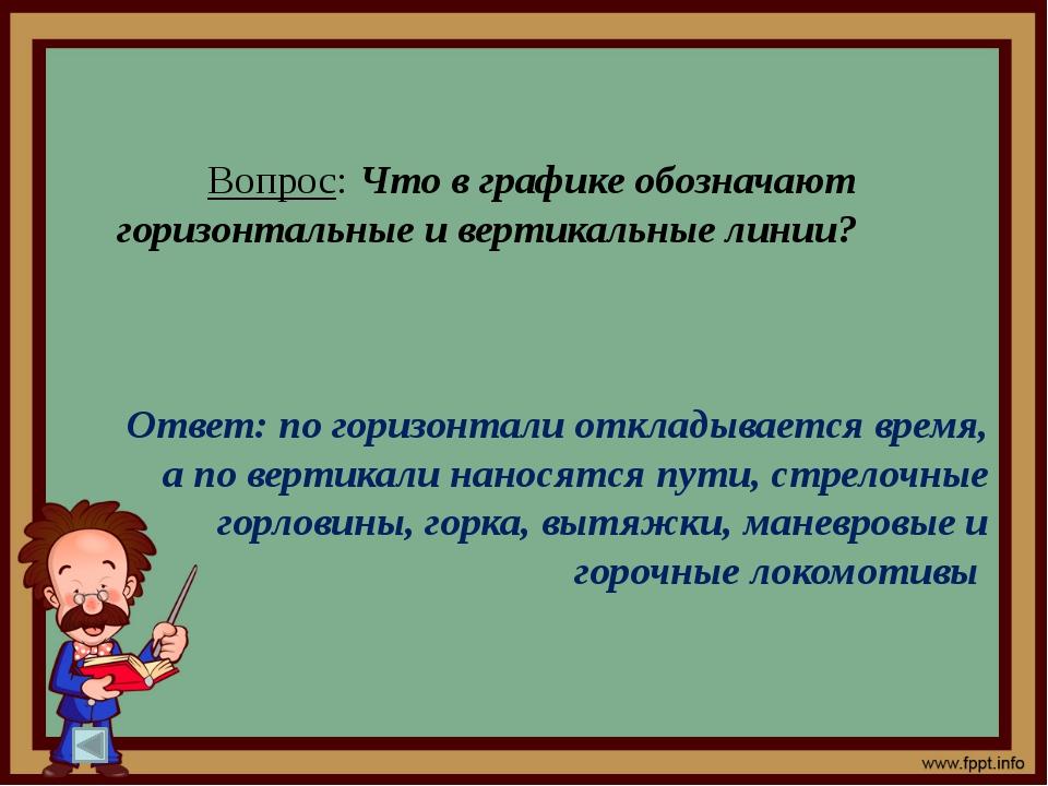 СЕТКА СУТОЧНОГО ПЛАН-ГРАФИКА РАБОТЫ СТАНЦИИ