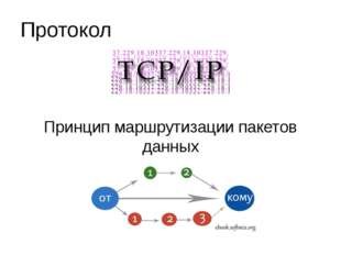 Принцип маршрутизации пакетов данных Протокол