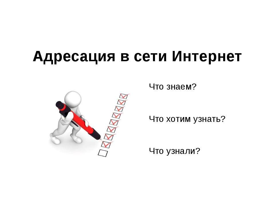 Адресация в сети Интернет Что знаем? Что хотим узнать? Что узнали?