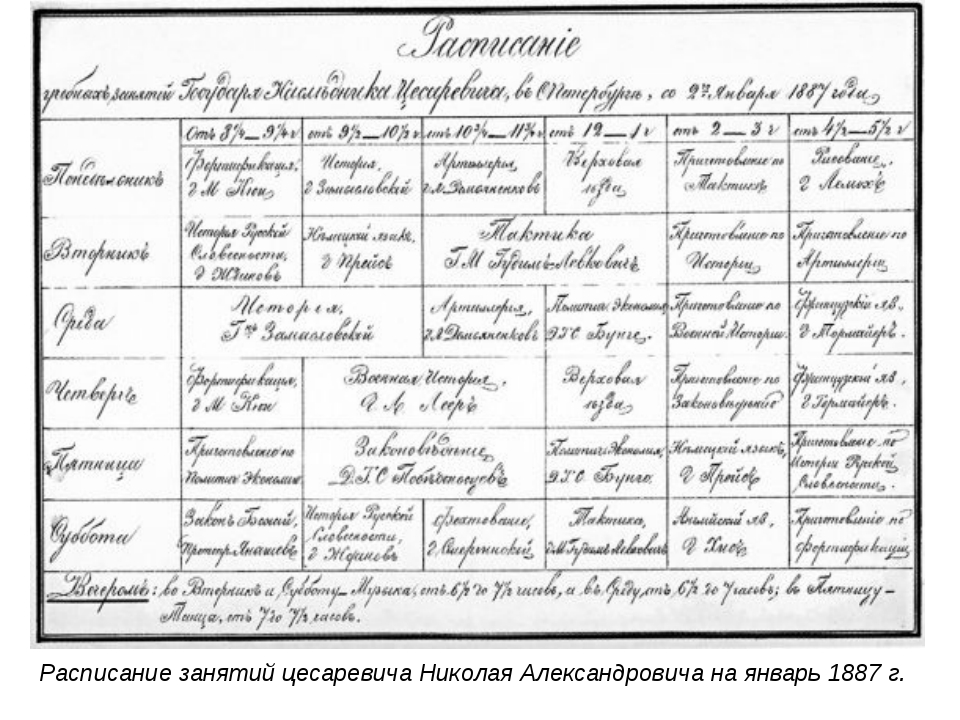 Расписание занятий цесаревича Николая Александровича на январь 1887г. Сколь...