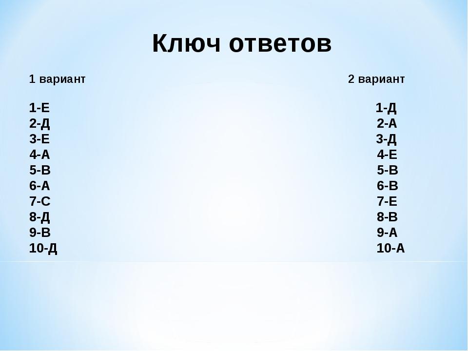 Ключ ответов 1 вариант 2 вариант 1-Е 1-Д 2-Д 2-А 3-Е 3-Д 4-А 4-Е 5-В 5-В 6-А...