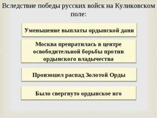 Вследствие победы русских войск на Куликовском поле: