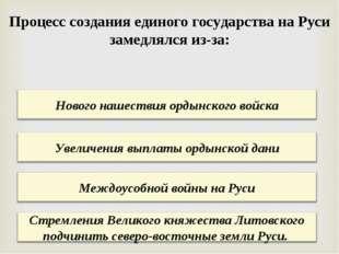 Процесс создания единого государства на Руси замедлялся из-за: